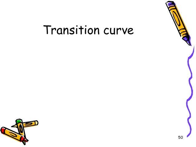 50 Transition curve
