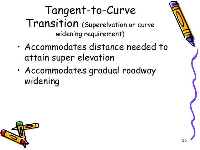 55 Tangent-to-Curve Transition (Superelvation or curve widening requirement) • Accommodates distance needed to attain supe...