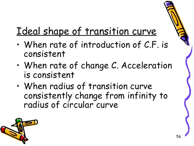 56 Ideal shape of transition curve • When rate of introduction of C.F. is consistent • When rate of change C. Acceleration...