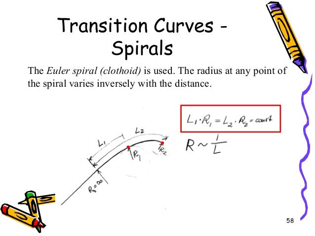 58 Transition Curves - Spirals The Euler spiral (clothoid) is used. The radius at any point of the spiral varies inversely...