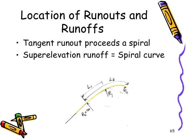 65 Location of Runouts and Runoffs • Tangent runout proceeds a spiral • Superelevation runoff = Spiral curve
