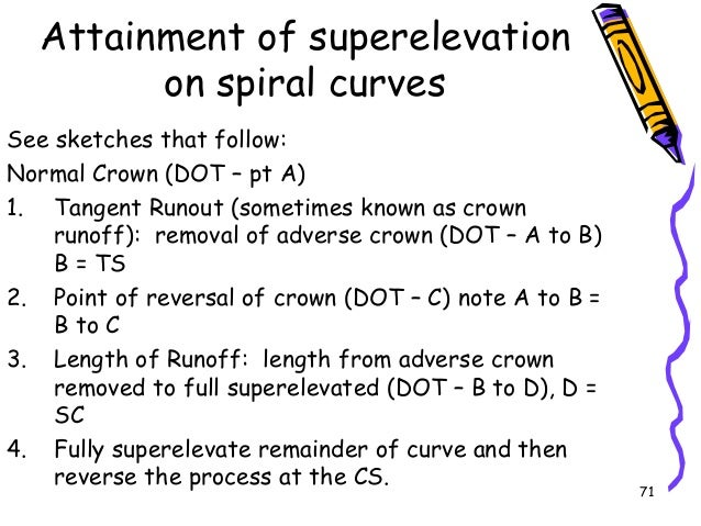 71 Attainment of superelevation on spiral curves See sketches that follow: Normal Crown (DOT – pt A) 1. Tangent Runout (so...