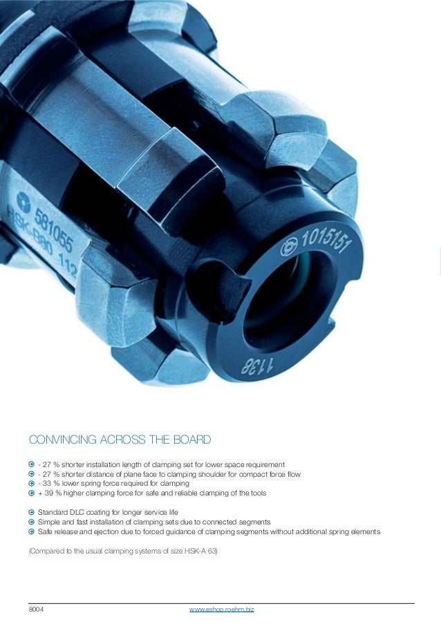 Roehm Tool Clamping Systems