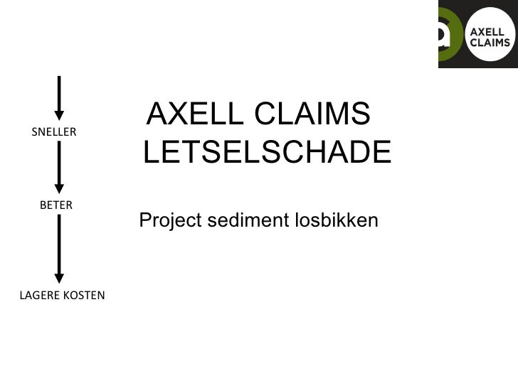 AXELL CLAIMS   LETSELSCHADE Project sediment losbikken SNELLER BETER LAGERE KOSTEN