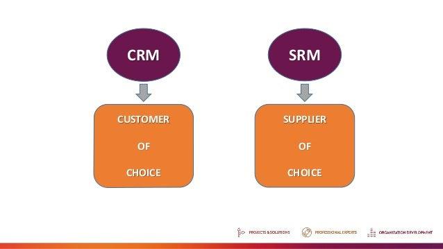 Supplier Relationship Management Insights