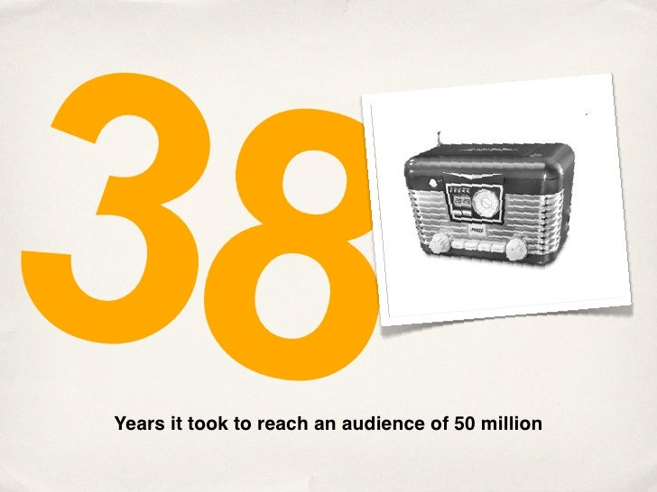 13 Years it took to reach an audience of 50 million