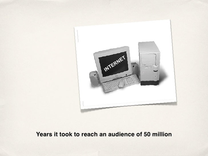 Years it took to reach an audience of 50 million