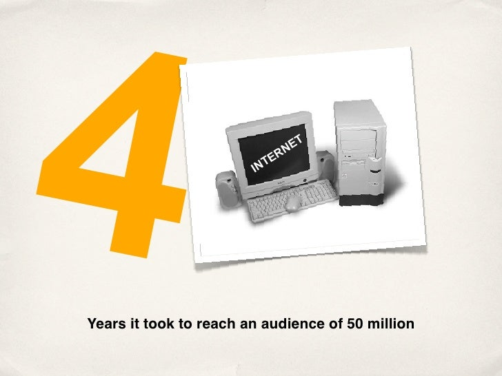 3 Years it took to reach an audience of 50 million