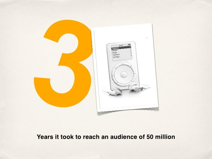2 Years it took to reach an audience of 50 million
