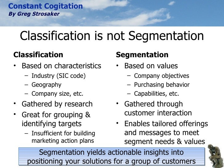 market segmentation classifying customers Segmentation will help you customize a product/service or other parts of a marketing mix, such as advertising, to reach and meet the specific needs of a narrowly defined customer group case study career options, a job placement firm, has a target market of the unemployed.