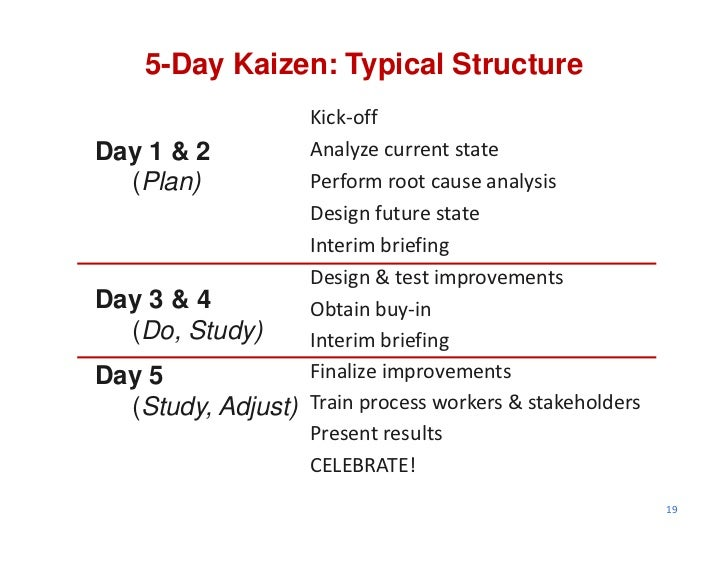5-Day Kaizen: Typical Structure                  Kick‐offDay 1 & 2         Analyze current state   (Plan)          Perform...