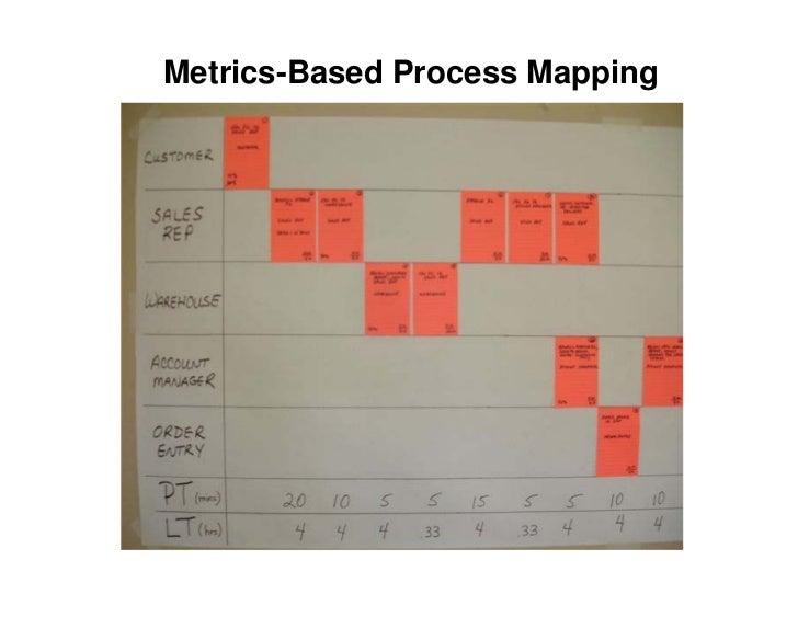 Metrics-Based Process Mapping