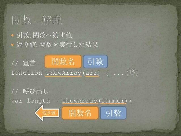  引数: 関数へ渡す値  返り値: 関数を実行した結果 // 宣言 function showArray(arr) { ...(略) // 呼び出し var length = showArray(summer); 関数名 関数名 引数 引数...