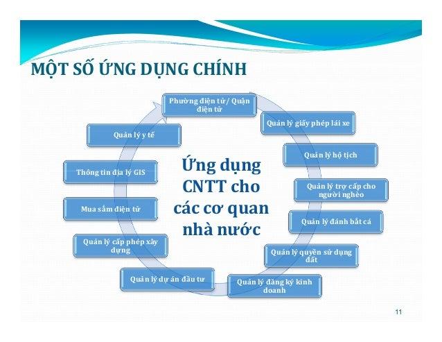 Tuyển Nhân Viên Marketing - Da Nang