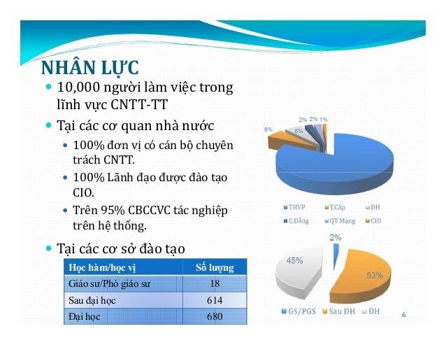 danang.gov.vn - Trang chủ