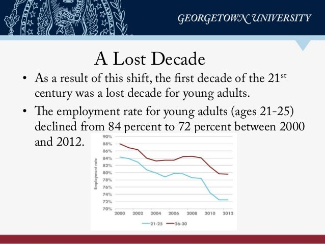 Failure to Launch: Structural Shift and the New Lost Generation Slide 3