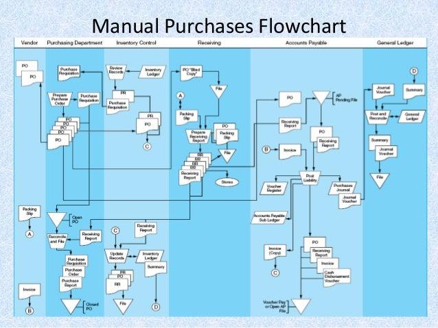 09 2 audit siklus pembelian dan pembayaran