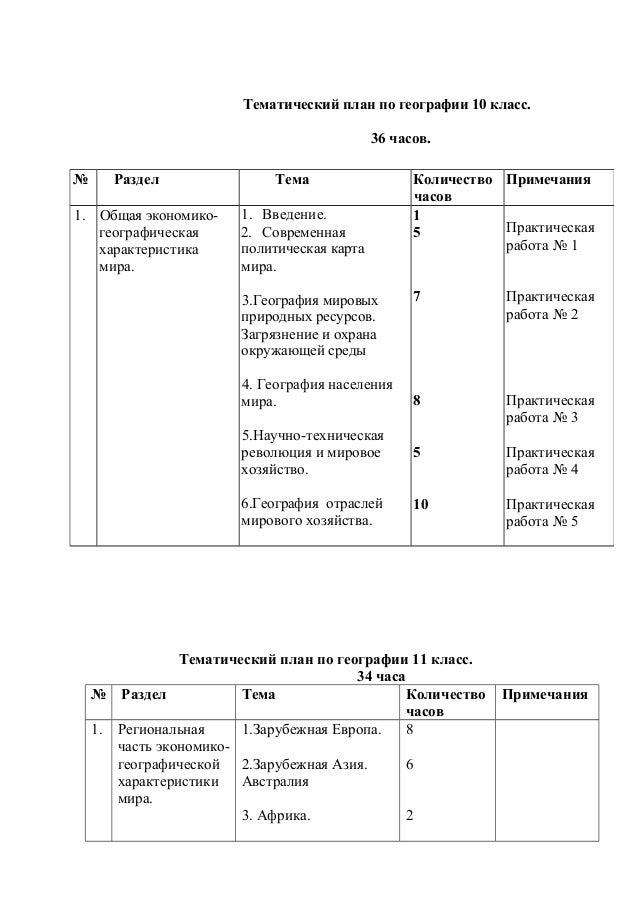 география 10 класс максаковский практическая работа к теме