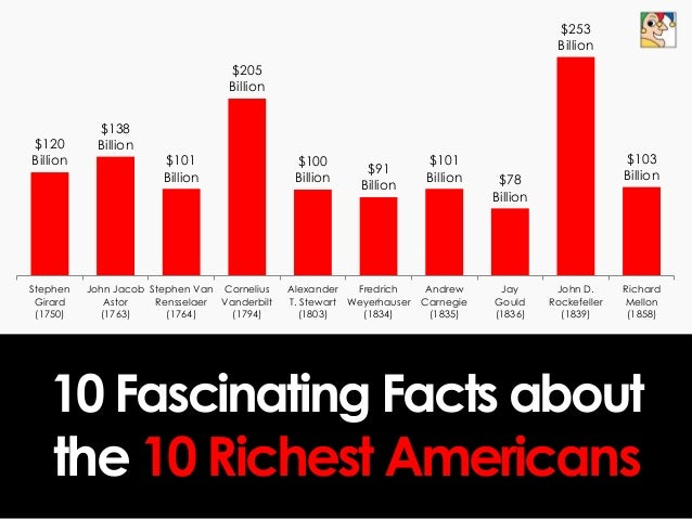 10 Fascinating Facts about the 10 Richest Americans $120 Billion $138 Billion $101 Billion $205 Billion $100 Billion $91 B...