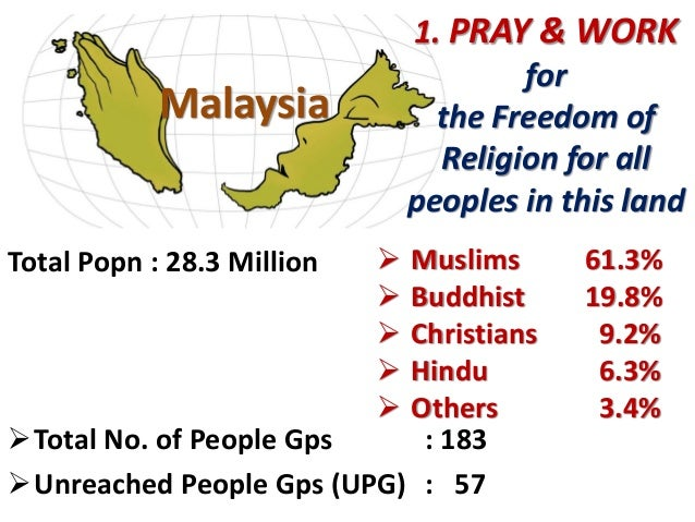 OA Statistics 2003 Orang Asli Groups Negritos/Semang Sengoi Aboriginal Malay Bateq 1,255 Chewong 664 Jakun 27,448 Jahai 1,...