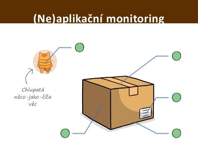 Ondřej Mysliveček: Schrödingerova aplikace Slide 3