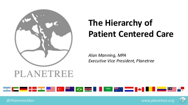 www.planetree.org@PlanetreeAlan The Hierarchy of Patient Centered Care Alan Manning, MPA Executive Vice President, Planetr...