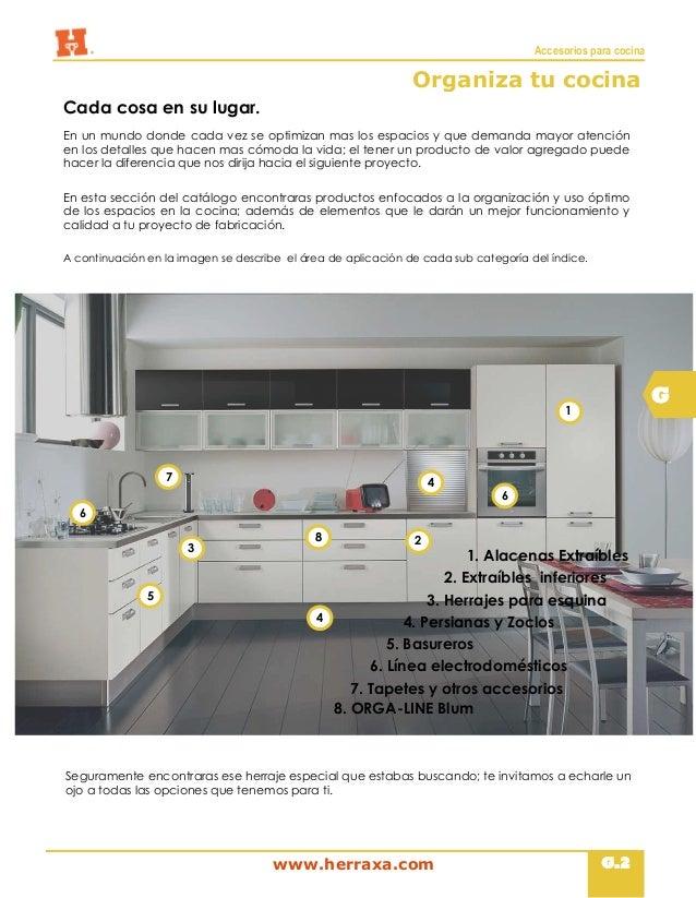 Seccion g accesorios para cocina for Planificador cocinas 3d