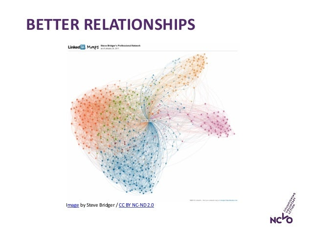 BETTER RELATIONSHIPS Image by Steve Bridger / CC BY NC-ND 2.0