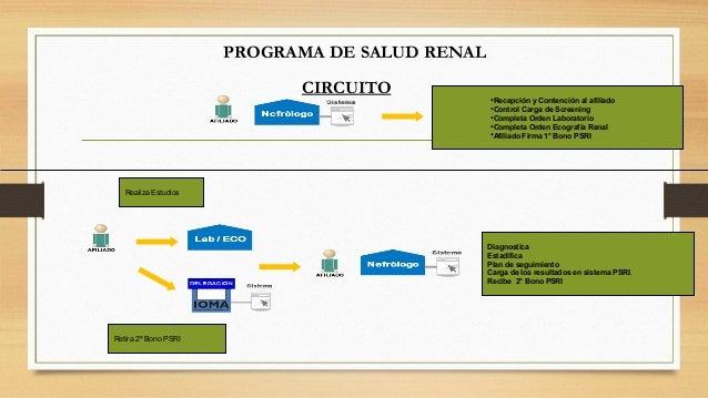 PROGRAMA INTEGRADO DE DIABETES Y FACTORES DE RIESGO CARDIOVASCULAR (EN DISEÑO)