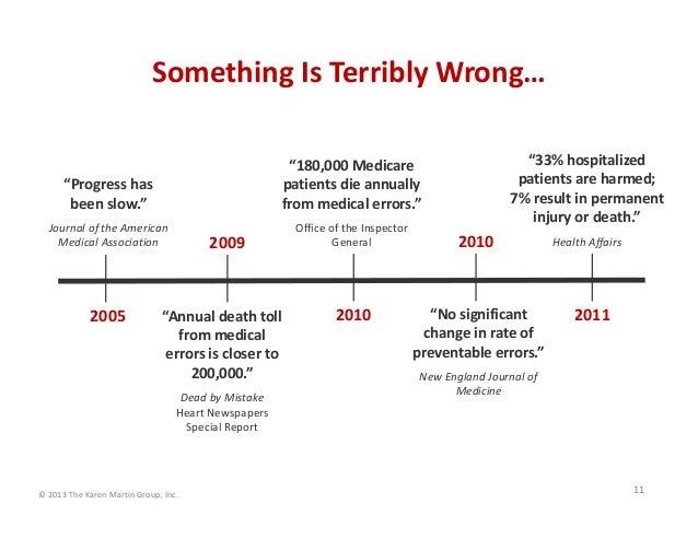 """©2013TheKarenMartinGroup,Inc. SomethingIsTerriblyWrong… 11 2009 2005 2010 2010 2011 """"Progresshas beenslow."""" Jo..."""