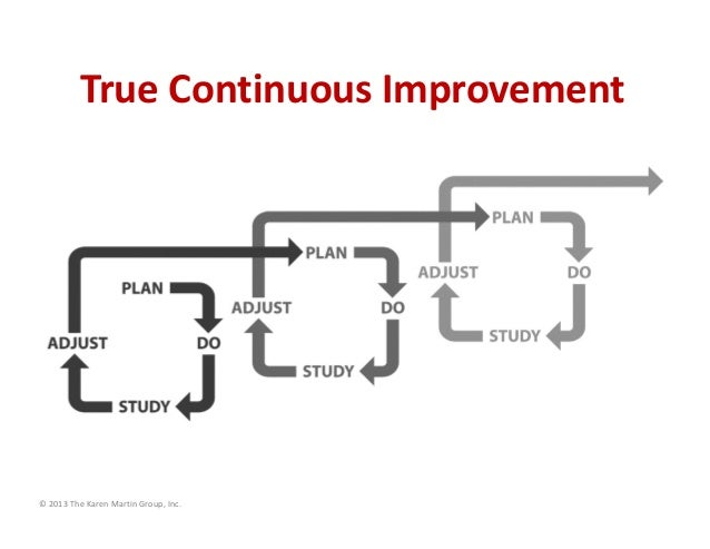 Lean(DoneRight)FuelsEngagement Engagement AcceleratesTransformation 30 Lean Practices Employee Engagement ©2013Th...