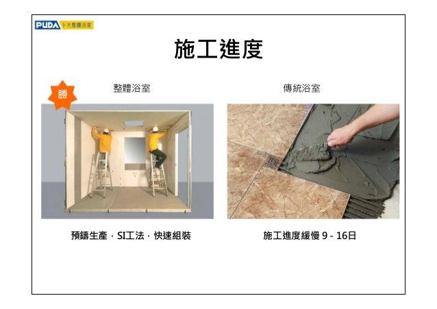 減輕建築物負擔 500KG (坪) 2500KG (坪) 勝 整體浴室 傳統浴室