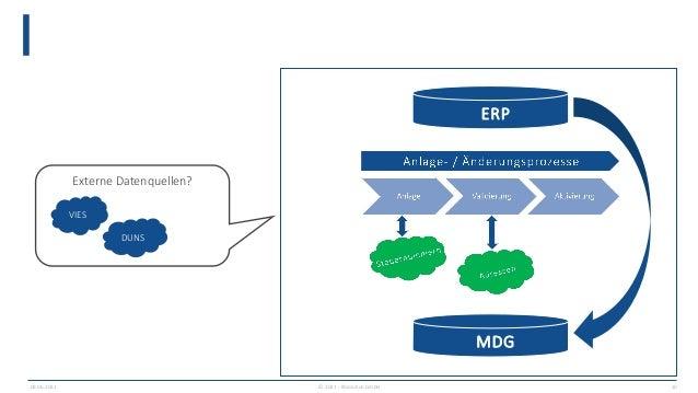 09.06.2021 10 Externe Datenquellen? VIES DUNS ERP MDG © 2021 - IBsolution GmbH