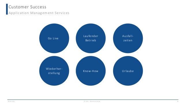 Customer Success 09.06.2021 © 2021 - IBsolution GmbH 26 Application Management Services Go Live Laufender Betrieb Ausfall-...