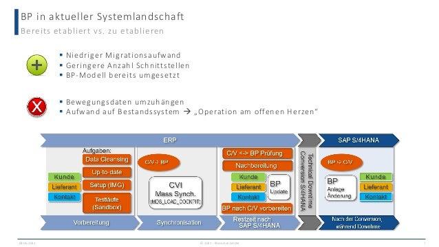 BP in aktueller Systemlandschaft 09.06.2021 7 Bereits etabliert vs. zu etablieren  Niedriger Migrationsaufwand  Geringer...