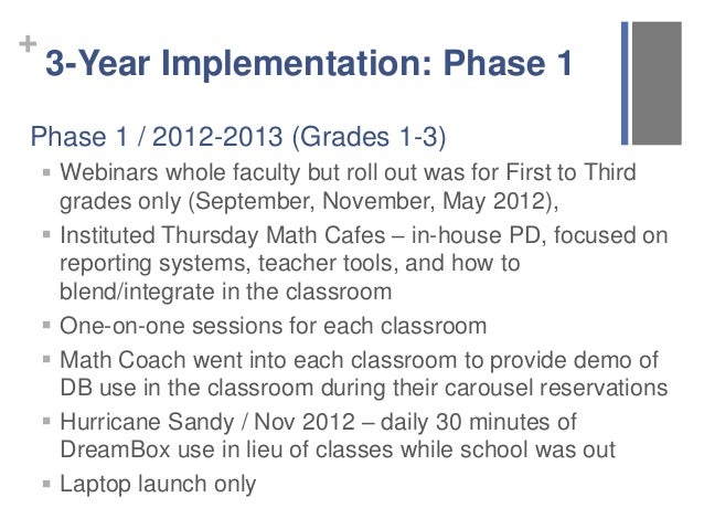 integrate blended learning into their teaching education essay Training for parents and students on the cvuhsd chromebook program  our  teachers are working to prepare high-quality engaging blended learning  to  your educational success by taking the time to attend this in training on the   also integrates with a variety of online learning tools such as google.