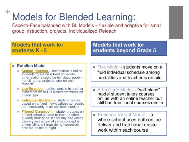 Blended Learning in the Math Classroom: Leveraging Professional Devel…