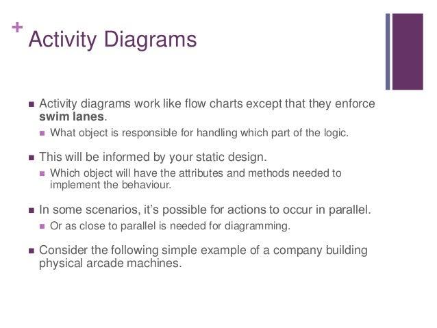 Sad09 activity diagrams a simple flow chart 6 activity diagrams ccuart Gallery