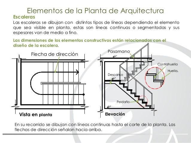 09 dibujo tecnico dibujo de arquitectura for Tipos de escaleras arquitectura