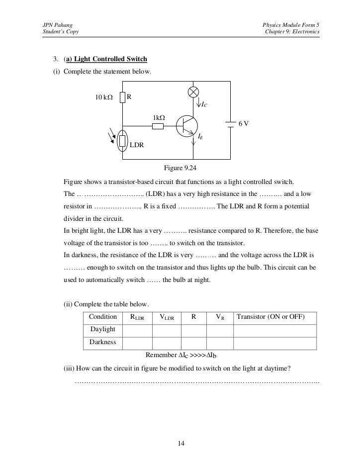 SPM PHYSICS FORM 5 electronics