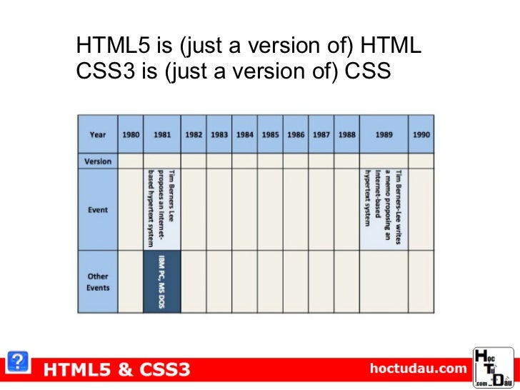 html5 the future of the web essay Html5 video html5 rocks table of contents introduction the markup  including video on the modern web is easier than ever before and opens some amazing new.