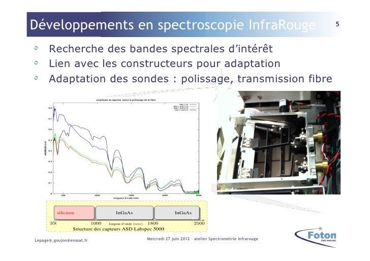 Développements en spectroscopie InfraRouge                                            5٥ Recherche des bandes spectrales ...