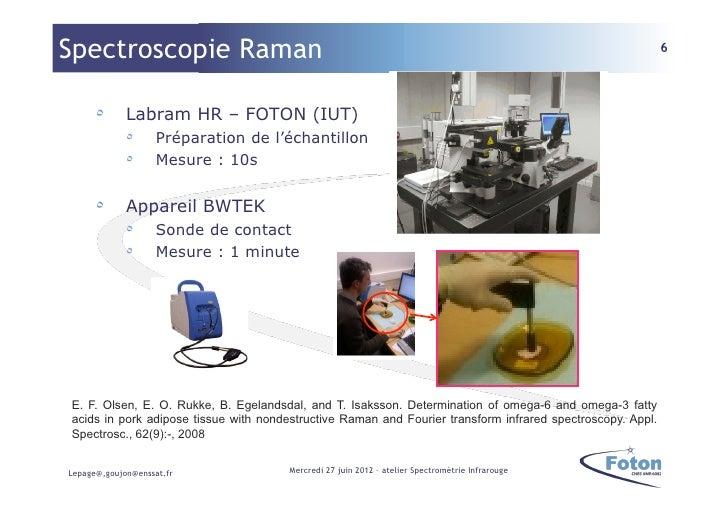 Spectroscopie Raman                                                                                         6      ٥     ...