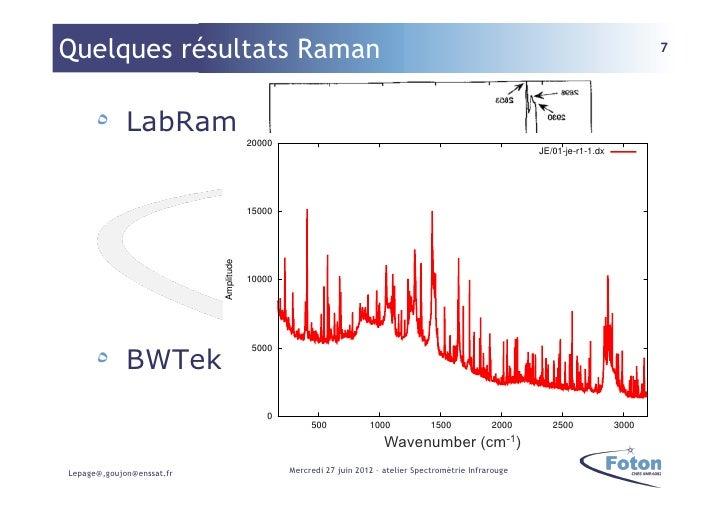 Quelques résultats Raman                                                                                                  ...