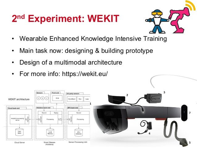 2nd Experiment: WEKIT Pagina 14 • Wearable Enhanced Knowledge Intensive Training • Main task now: designing & building pro...