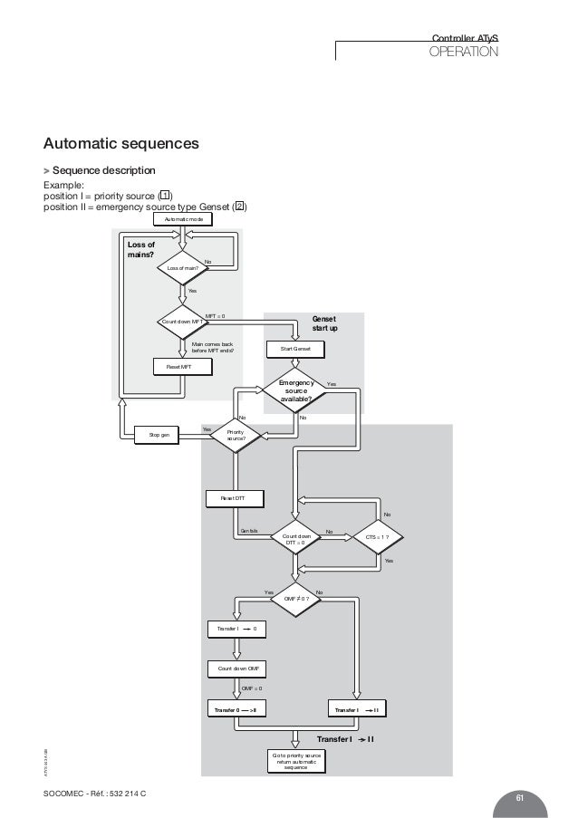 09 operating instruction c20 c30 29 638?cb=1357598963 09 operating instruction c20 c30 socomec atys c30 wiring diagram at eliteediting.co
