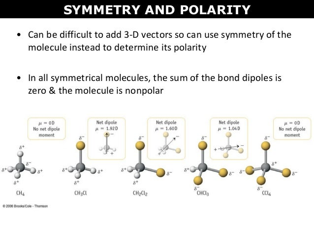 how to know if symmetrical molecule