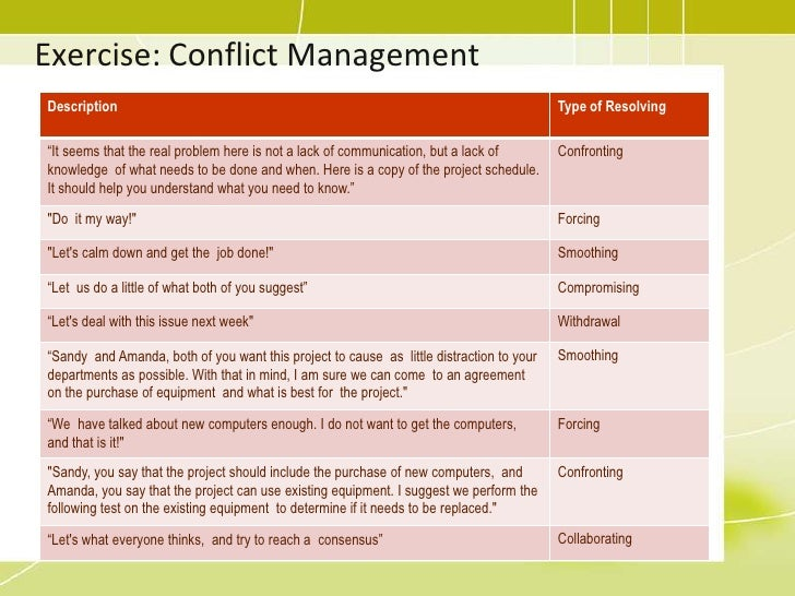 conflict mgmt project Conflicts are unavoidable in any project management environment there are many sources of conflict in a work environment and these include competition and in congruence requirements to name.