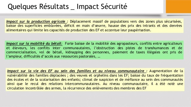 Quelques Résultats _ Impact Sécurité Impact sur la production agricole : Déplacement massif de populations vers des zones ...