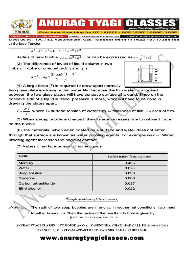 PHYSICS FREE NOTES: Surface Tension (Theory) BY ATC